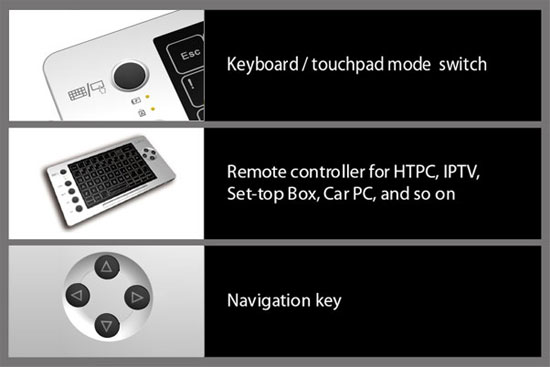 Wireless Keyboard-touchpad